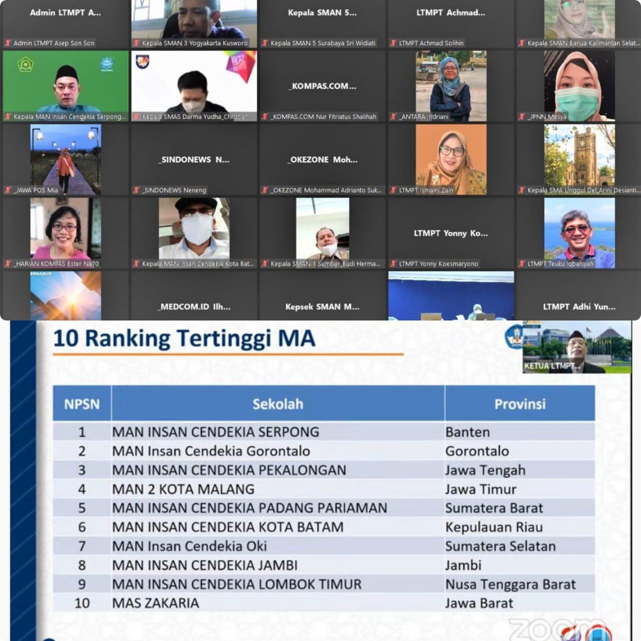 Terbaik di Gorontalo, MAN IC Naik Peringkat di Top 1000 Sekolah